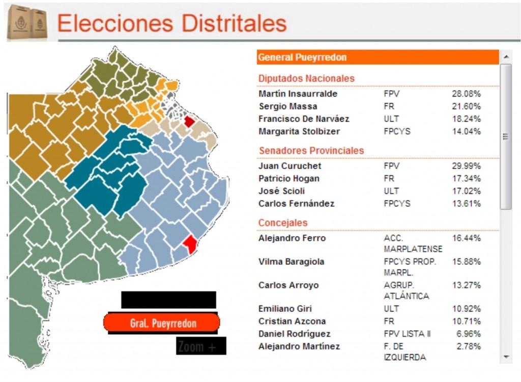 Infografia: La Tecla