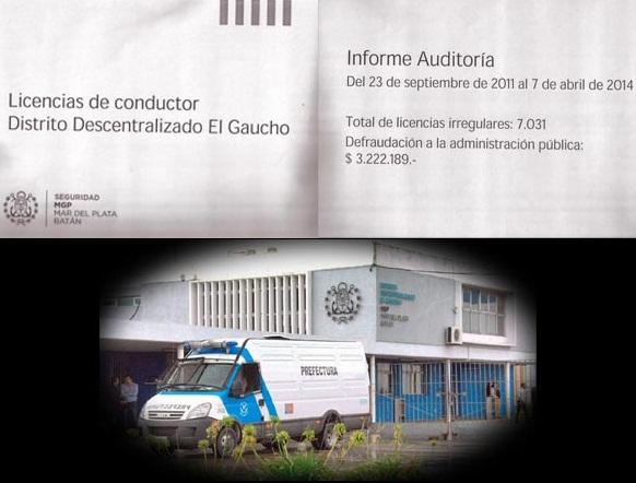 imagen_ licencias aprocrifas- superaria los  3 millones de pesos la defraudacion a la administracion publica