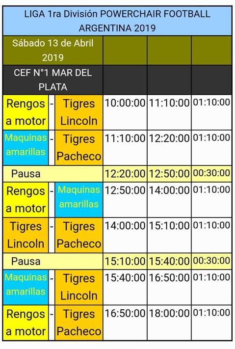 Este sábado en el CEF con entrada libre y gratuita: 1ª Fecha Liga Nacional de Powerchair Football en Mar del Plata